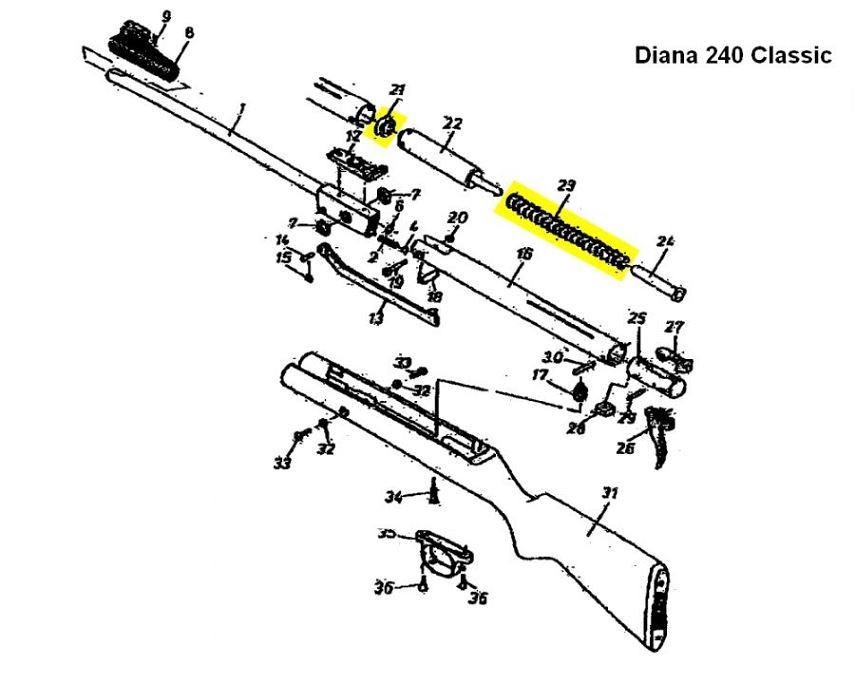 Kit de compression DIANA carabine Mod.240 Classic