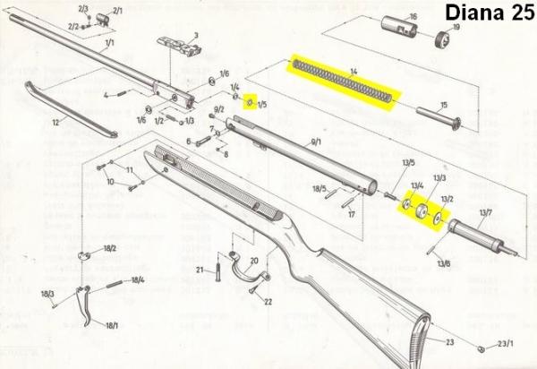 Kit de compression DIANA carabine Mod.25