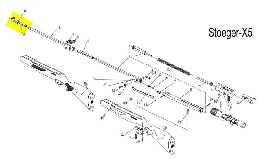 Guidon STOEGER X5 - X10 - X20