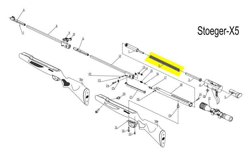 Ressort STOEGER X5 (10 joules)