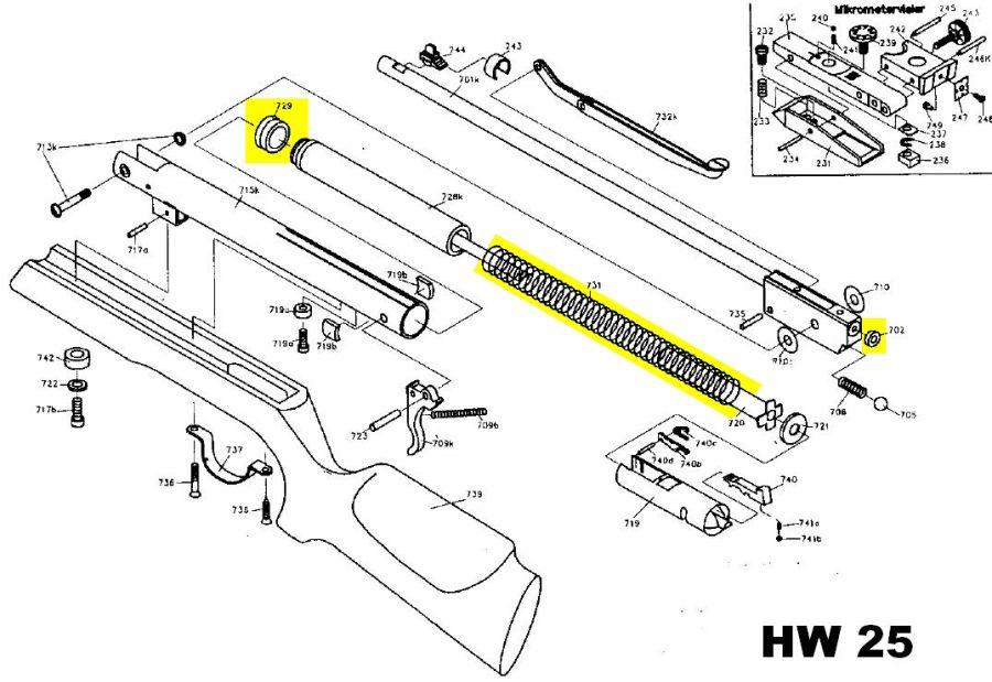 Kit de compression WEIHRAUCH carabine HW25