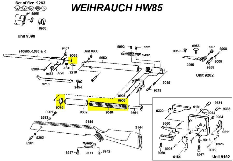 Kit de compression WEIHRAUCH carabine HW85