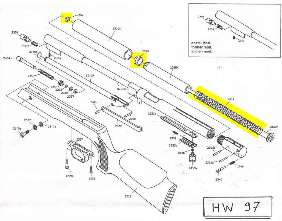 Kit de compression WEIHRAUCH carabine HW 97