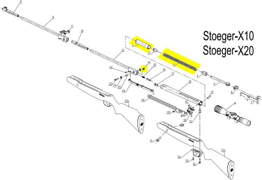 Kit de compression STOEGER X10 - X20 - X20 Suppressor (20 joules)