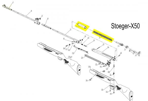 Kit de compression STOEGER X50 (36 joules)