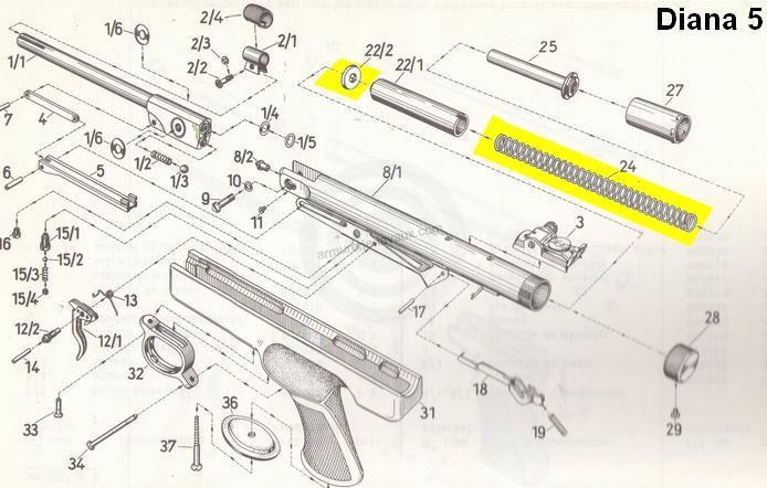 Kit de compression DIANA pistolet Mod.5