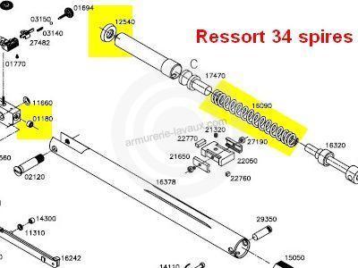 Kit de compression GAMO Adulte (ressort 34 spires)