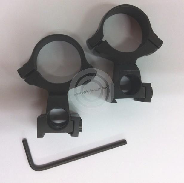 Montage fixe CZ 527 Custom diamètre 25.4mm