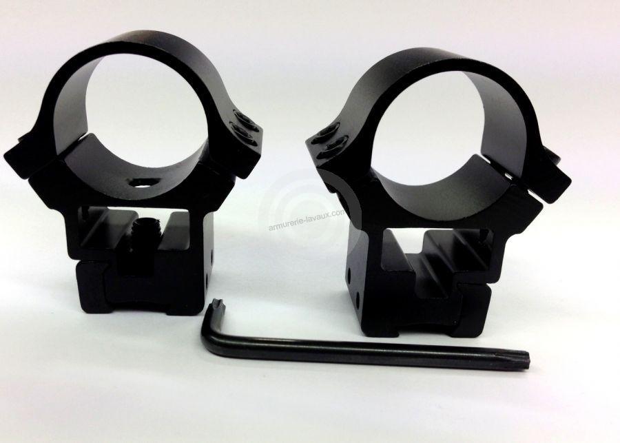 Montage Haut FUZYON diamètre 25.4mm - Rail de 11mm BH 19
