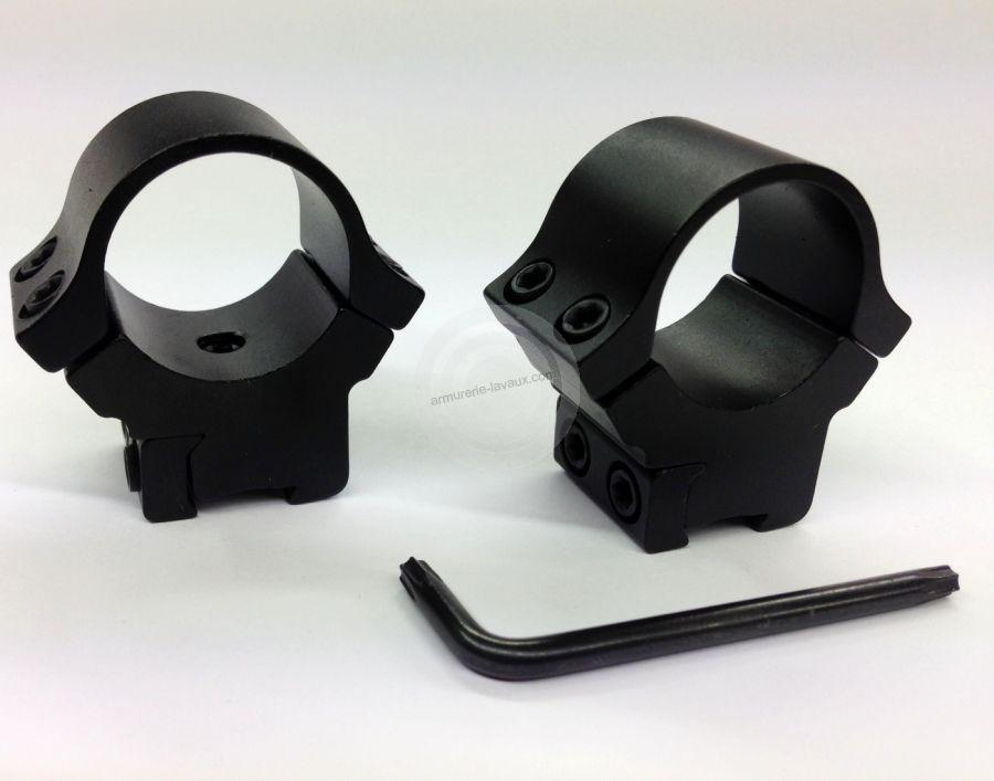 Montage Medium FUZYON diamètre 25.4mm - Rail de 11mm BH 14