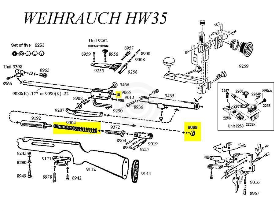 Kit de compression WEIHRAUCH carabine HW35