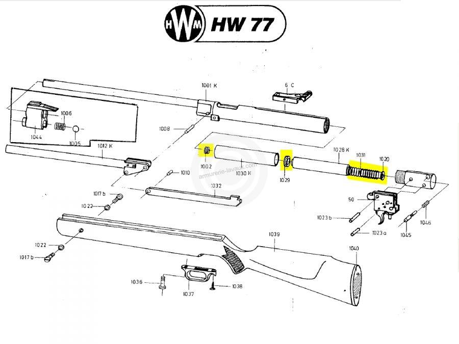 Kit de compression WEIHRAUCH carabine HW77