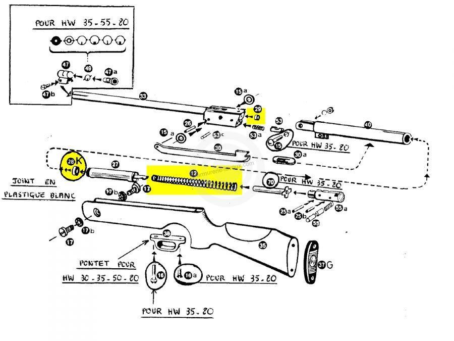 Kit de compression WEIHRAUCH carabine HW80