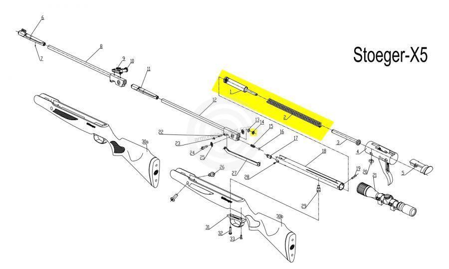 Kit de compression STOEGER X5